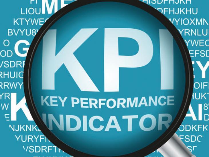 KPI绩效监理系统